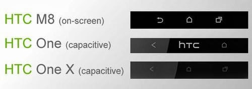HTC M8 Software-Buttons