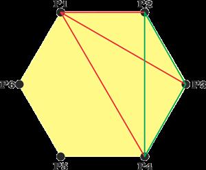 Relação entre o Princípio de Dirichlet e o Teorema de Ramsey