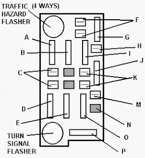 Chevrolet And GMC 1977 And 1980 C and K Model Fuse Blocks