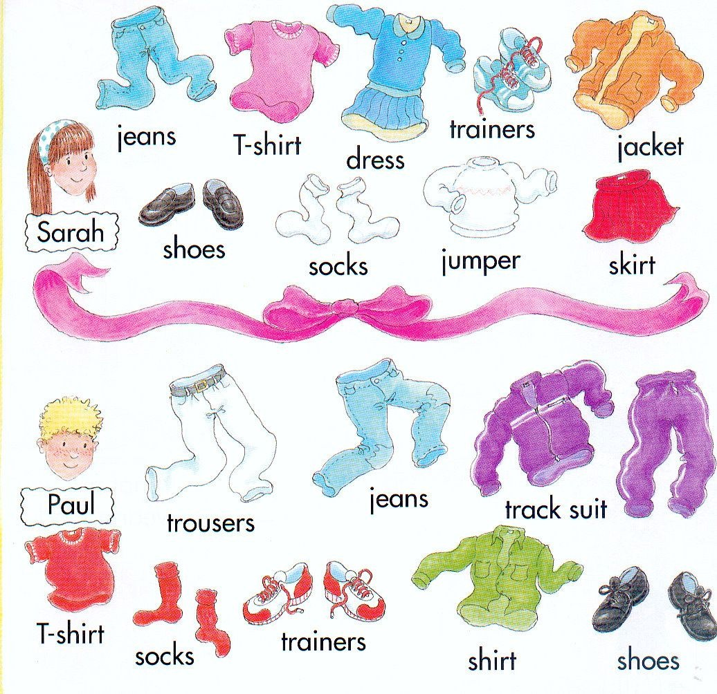 English: trabajando las ropas en inglés