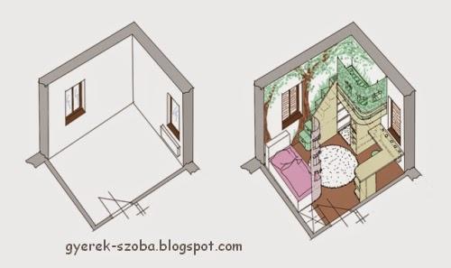 http://gyerek-szoba.blogspot.hu/2015/03/gyerekszoba-berendezes-testvereknek.html