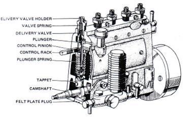 Pemeliharaan Sistem Bahan Bakar Diesel
