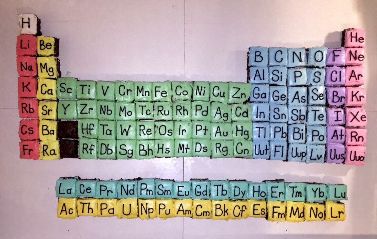 I Have Seen The Whole Of The Internet Periodic Table Cake