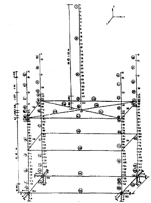 Fig. 2. Mathematical model of the monument with springs at the bottom nodes
