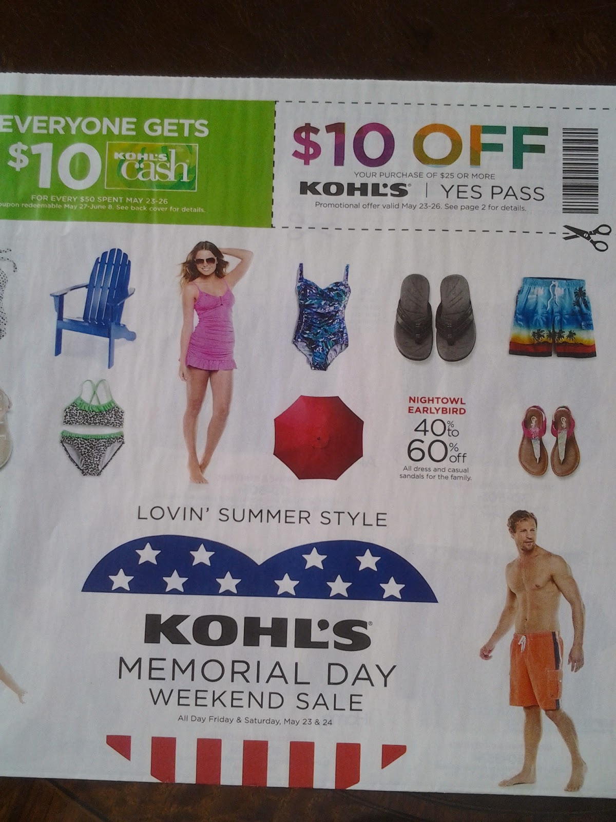 It's just a picture of Universal Kohls 10 Off 25 Printable Coupon