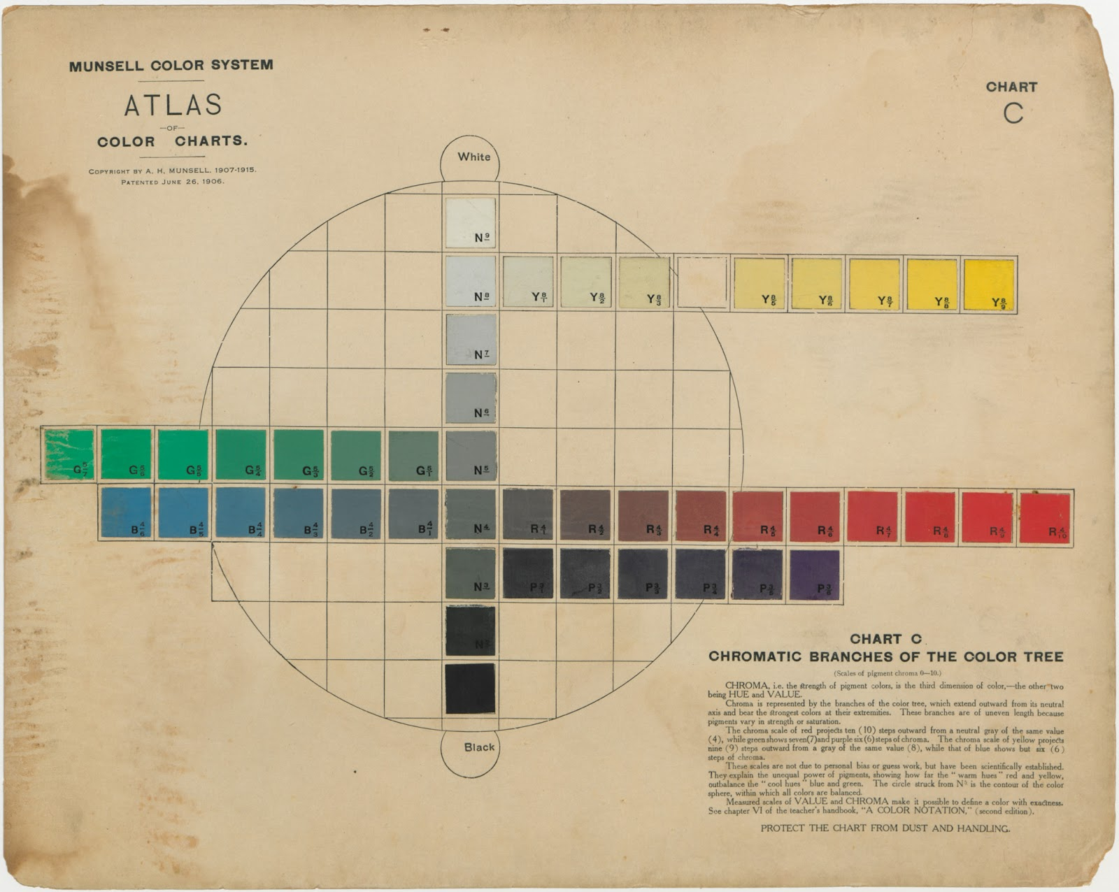 Atlas of the Munsell Color System