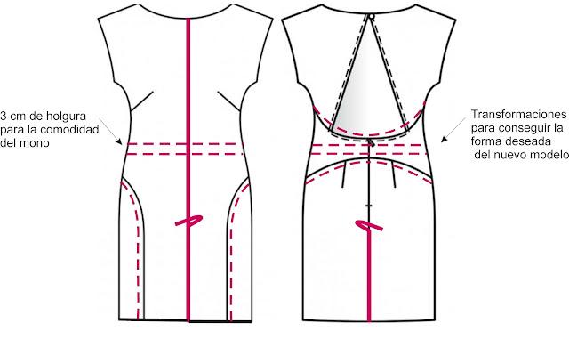 Diseño para transformar un modelo Burda