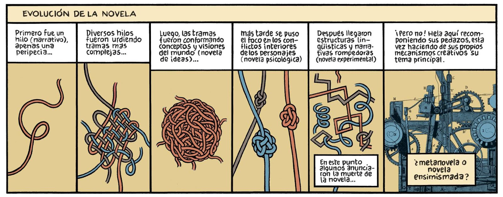 Trampantojo, por Max: LA EVOLUCIÓN DE LA NOVELA