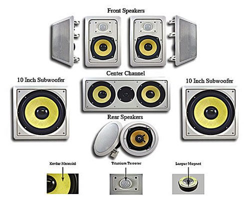 Best In Wall Home Theater Speakers home theater systems