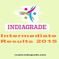 Inter 1st Year Results 2015