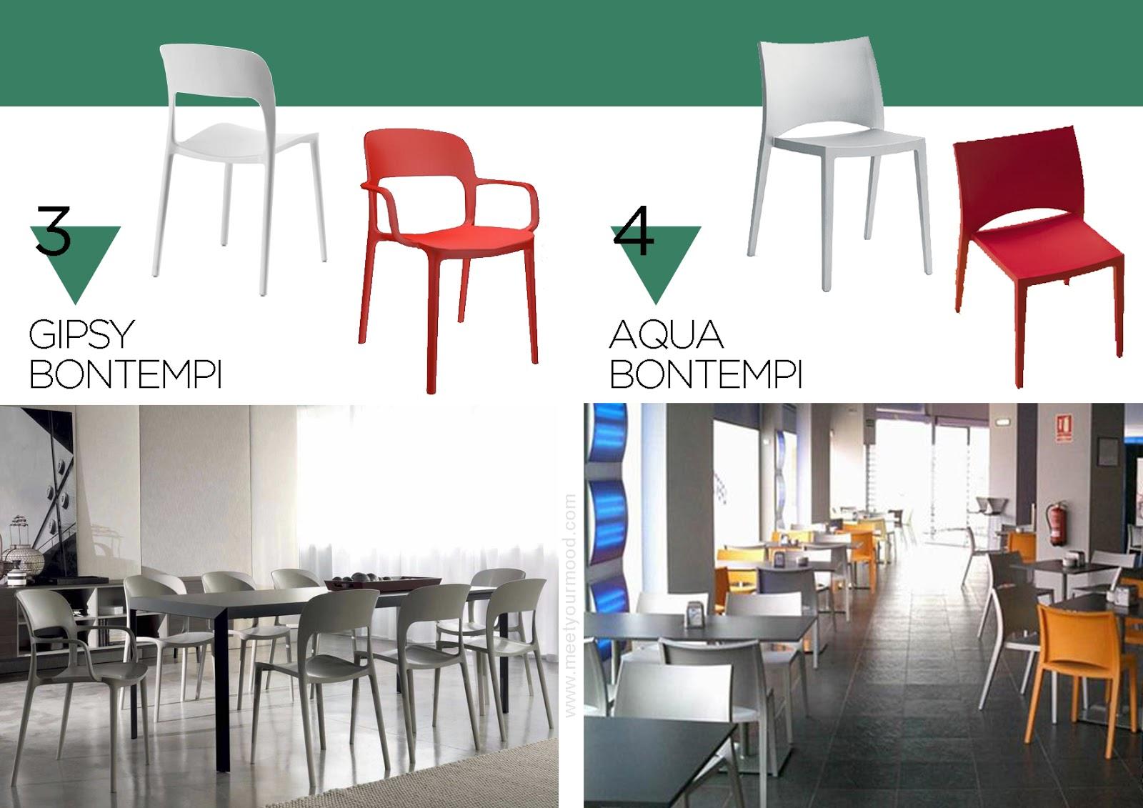 Top cucina ceramica rifare top cucina for Progettista di piano casa online
