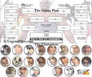 tekken 4 chracters players