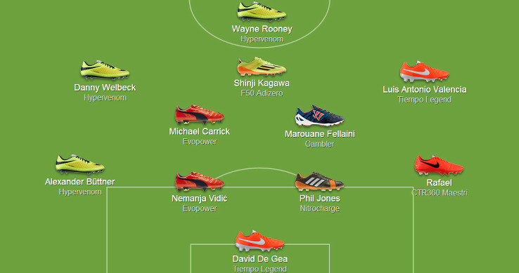 3a80de014681 A Detailed Look At The Boots Of The 2014 UEFA Champions League ...