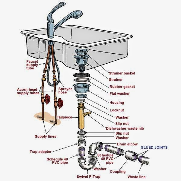 Piping schematic drawing online get free image about for Plumbing schematic