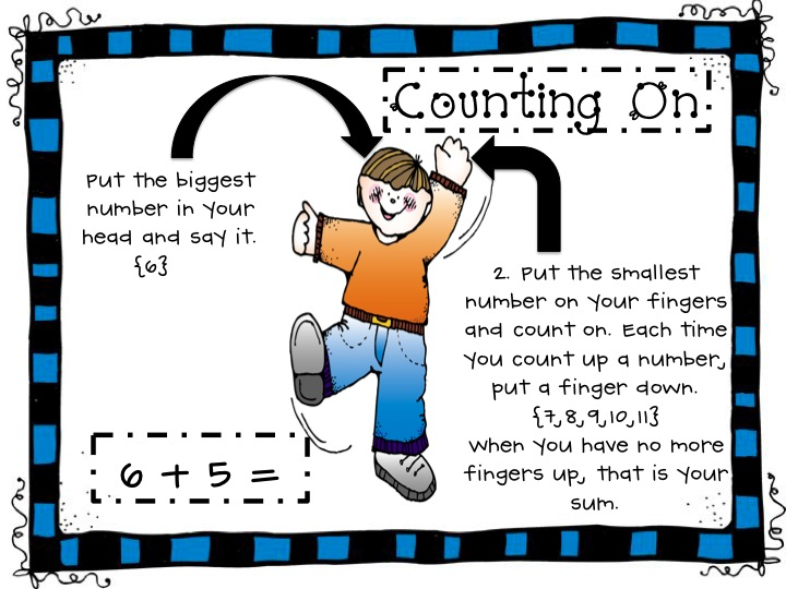 Copy Of 2Oa2 I Can Use Mental Strategies To Fluently Add And – Counting on Addition Worksheets