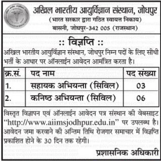 sarkari naukri for engineers, government jobs in rajasthan, sarkari naukri in aiims, civil engineer jobs;