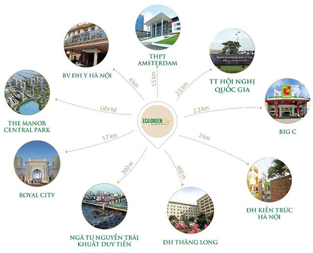 Kết nối dự án chung cư Eco Spring - Eco Green City