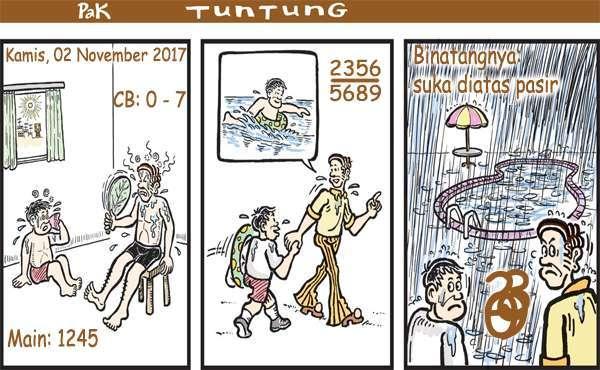 Prediksi Gambar Pak Tuntung Kamis 02 11 2017
