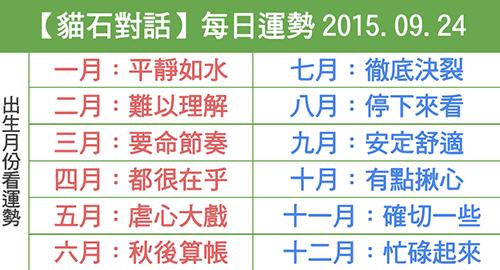 【貓石對話】每日運勢2015.09.24