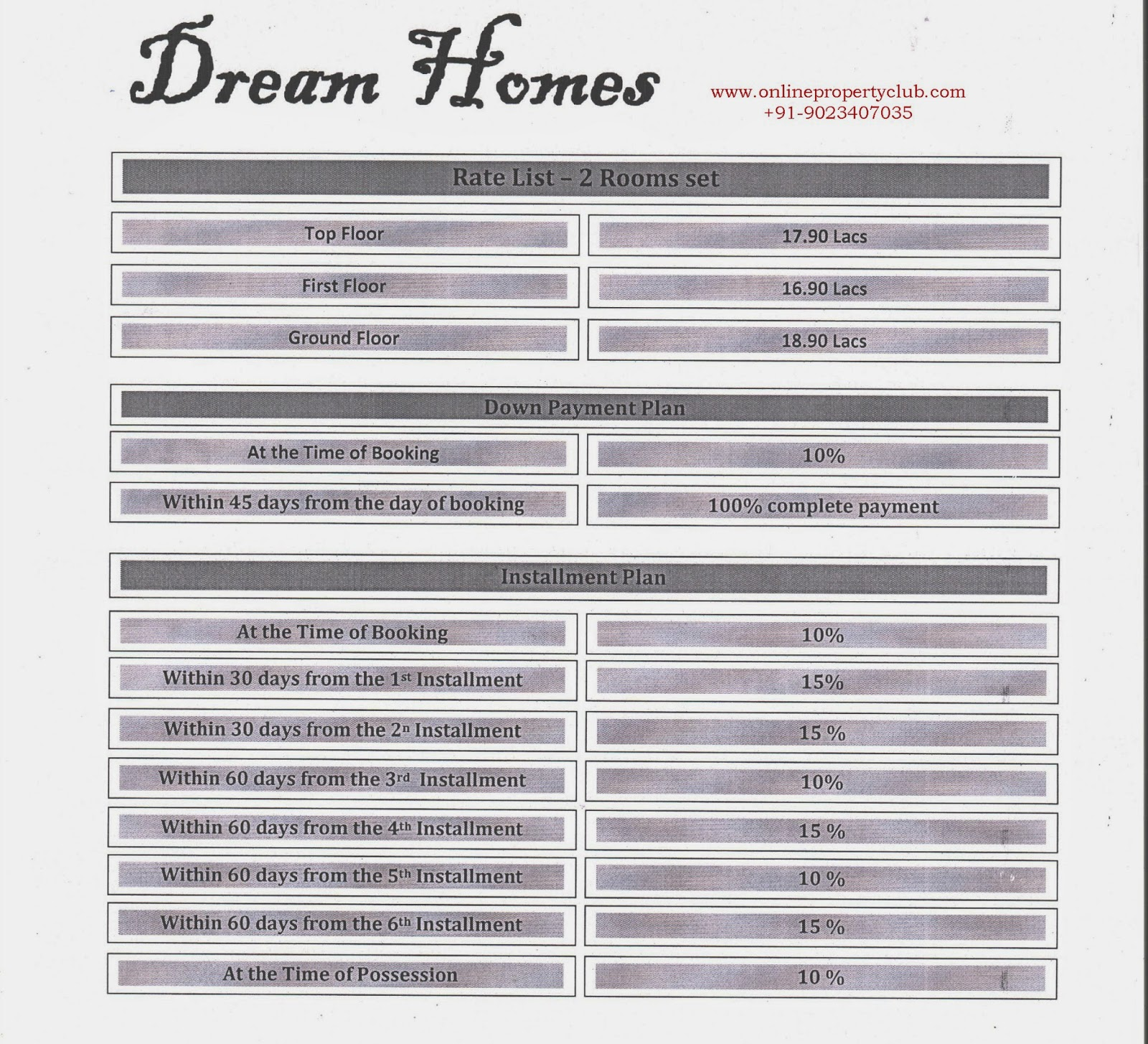 Dream homes zirakpur
