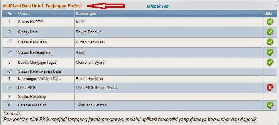 infoptk