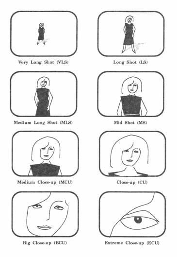 elements of mise en scene pdf