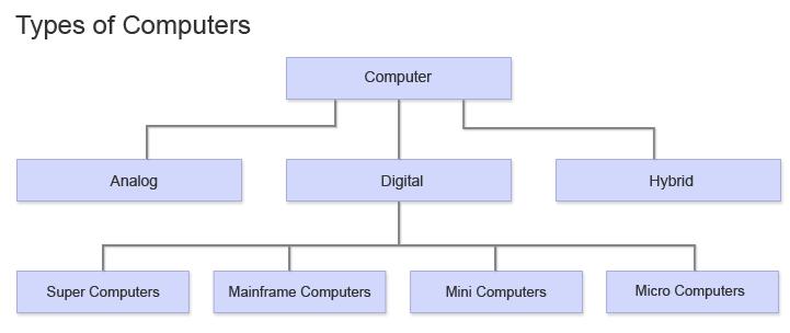 Honey Khryzsean Ang: Wanna buy a Computer?