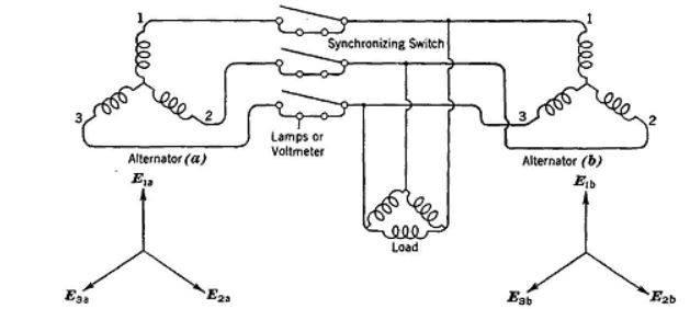 parallel operation alternators