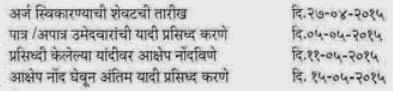 Amravati, Yavatmal Gram Sadak Yojana 2015