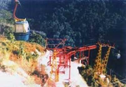 Ropeway connecting kailasagiri