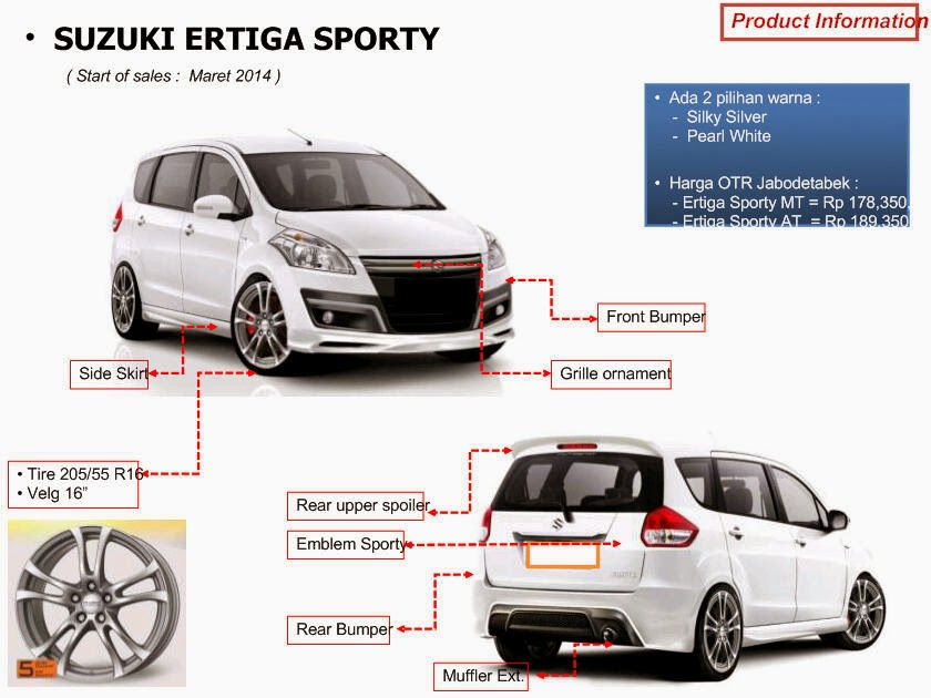 New Cars Wallpapers 2014 Suzuki Ertiga Sporty