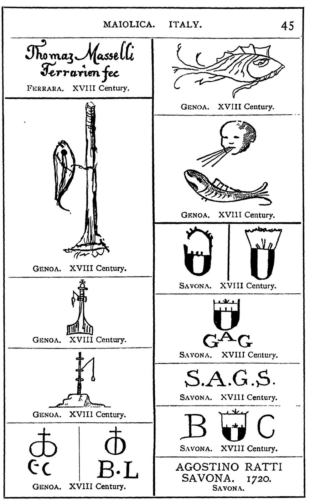 Memoria de arcilla marcas y monogramas en la cer mica libro for Marcas de vajillas