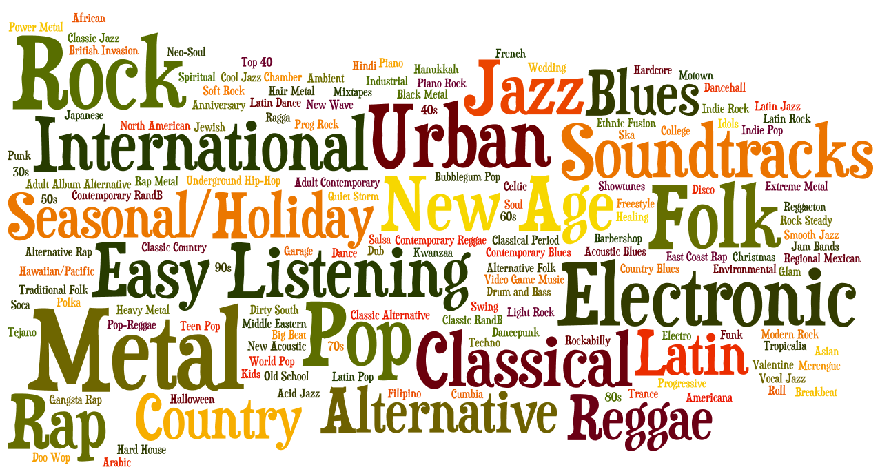 kinds of music Israel music israeli & jewish music, dvd movies & films home a-z music movies & tv rare mp3 bundles newest releases.