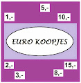 Euro koopjes