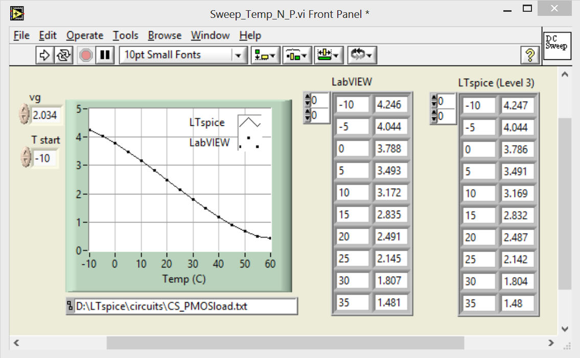 Mosfet Circuit Spice Level 3 Temperature Sweeps With Labview And Example Output Current
