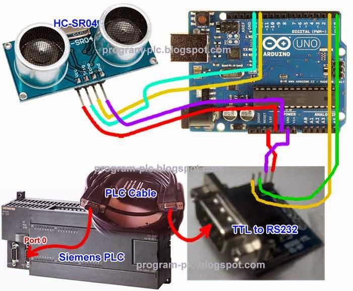 Wiring of ultrasonic sensor in PLC application
