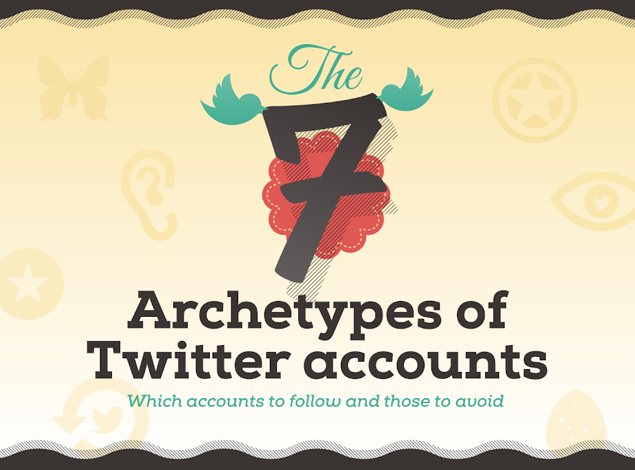 7 archetypes of Twitter, How To Identify The Right People To Follow On Twitter [infographic]
