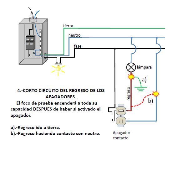 Electricidad gu a de conexi n de cargas b sicas tus - Instalacion de ventilador de techo ...