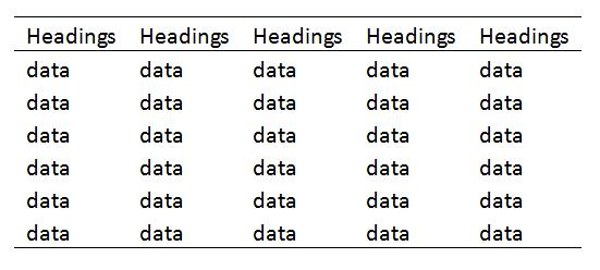 a quick guide to creating a basic table in apa format using excel
