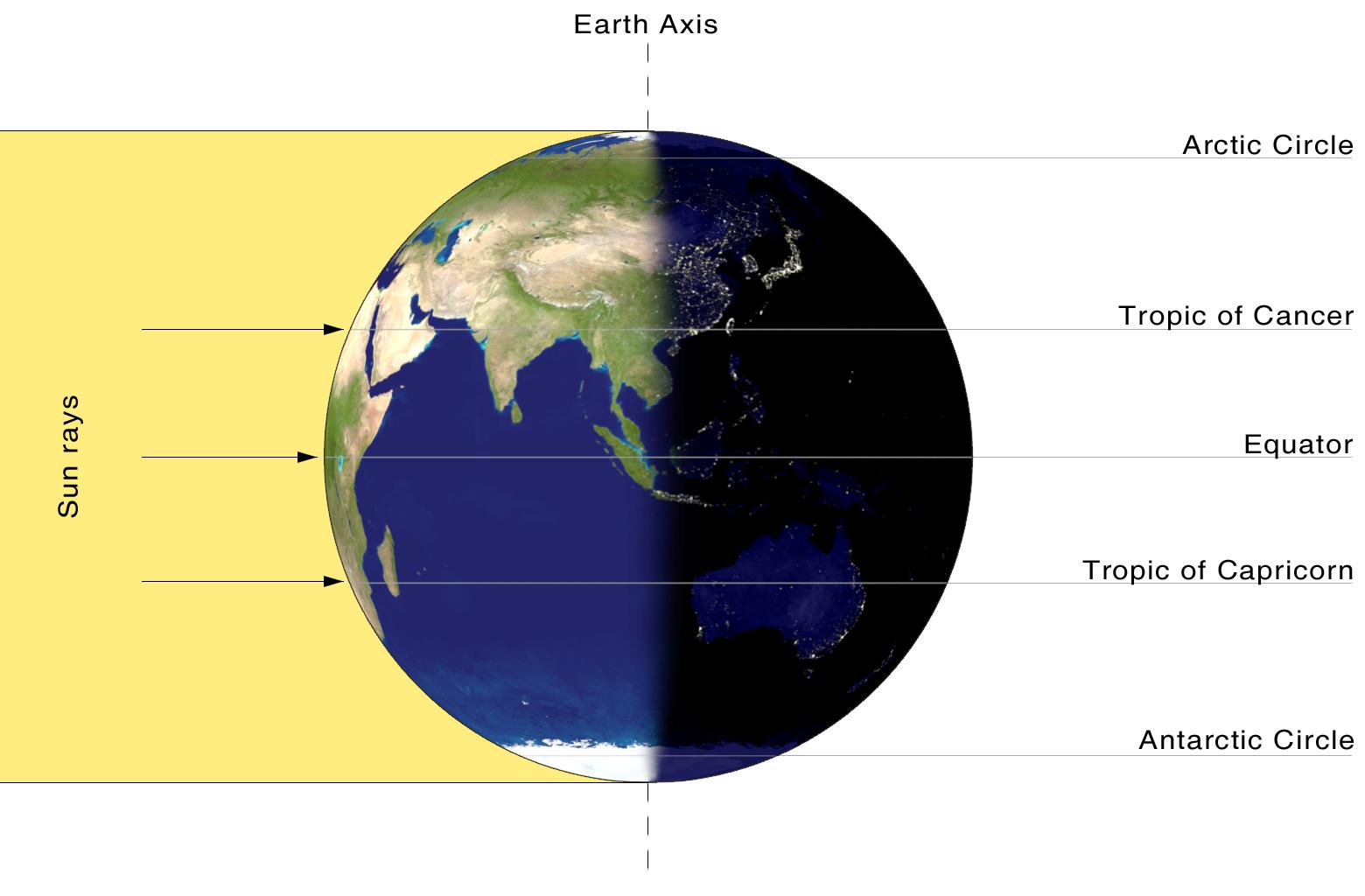solen på søndag online