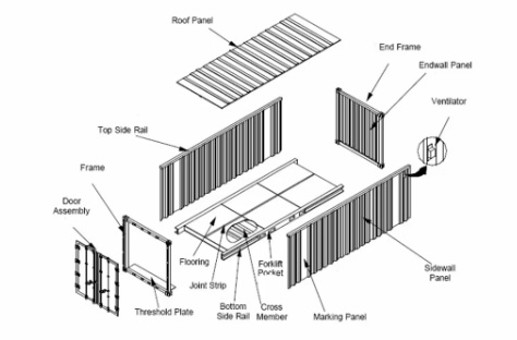 Shipping Container Homes Stacking Joining And Side Wall M