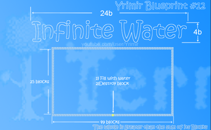 Blueprint 12 infinite water generator gaming with yrimir blueprint 12 infinite water generator malvernweather Image collections