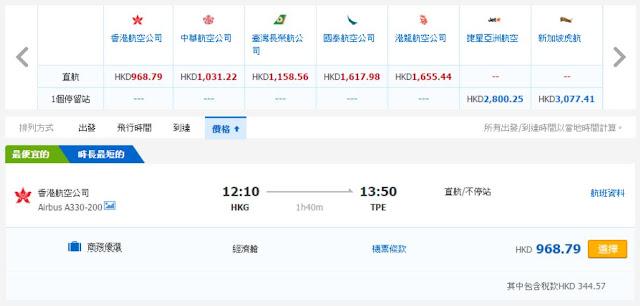 香港航空香港往返台北$624起(連稅$969)