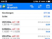 Rencana Trading Forex Lagi Tahun 2015
