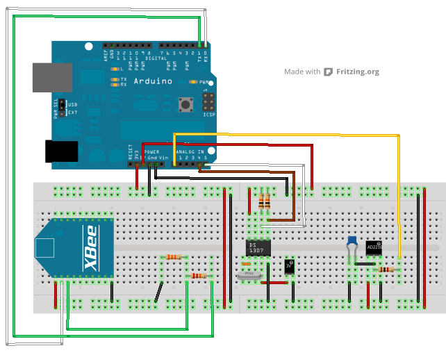 How to Interface XBEE with Arduino Arduino XBEE