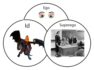 id ego superego clockwork orange