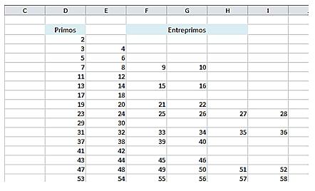 Números y hoja de cálculo: febrero 2016