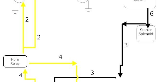 [DIAGRAM_0HG]  The Care and Feeding of Ponies: 1965 and 1966 Mustang horn wiring and  troubleshooting | 1966 Mustang Horn Wiring Diagram |  | The Care and Feeding of Ponies - blogger