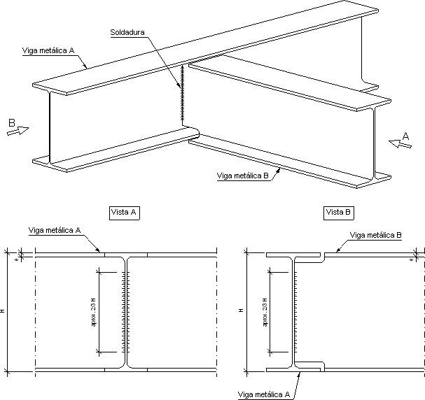 Estructuras Uno Detalles T 237 Picos De Estructuras Met 225 Licas