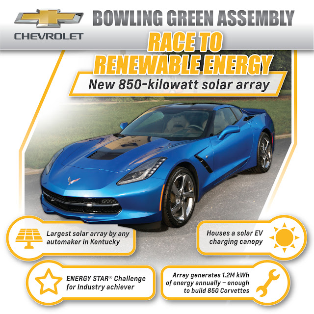 GM is Leading the Race in Solar Energy